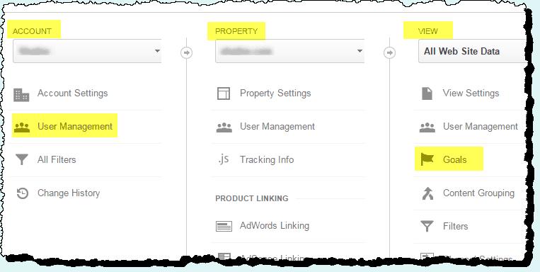 Google Analytics Account Admin